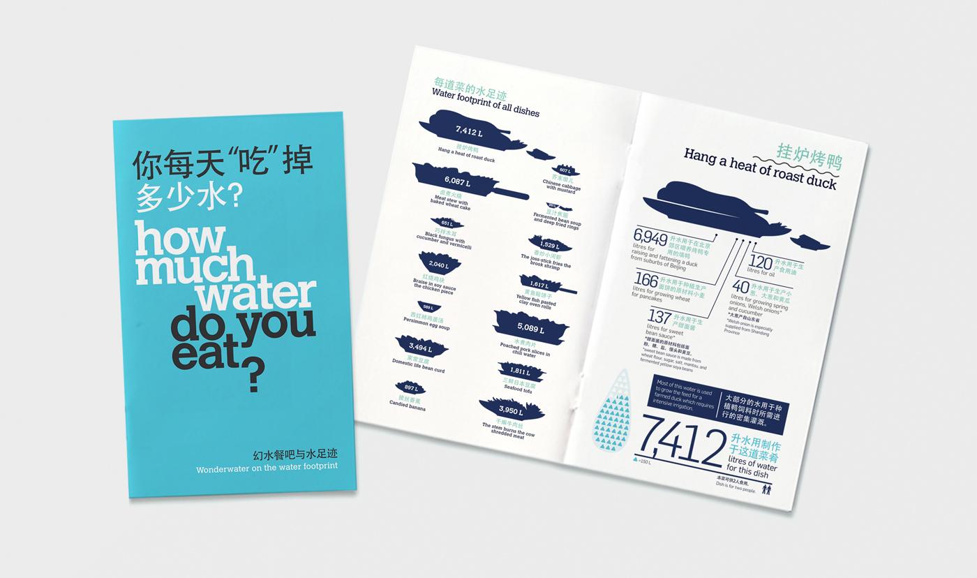 wonderwater_menu